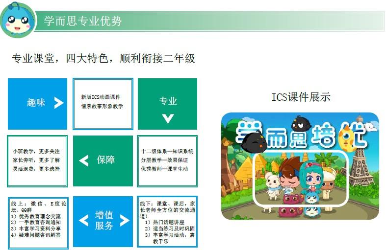 2014学而思小学二年级暑秋报名指南_重庆奥数网