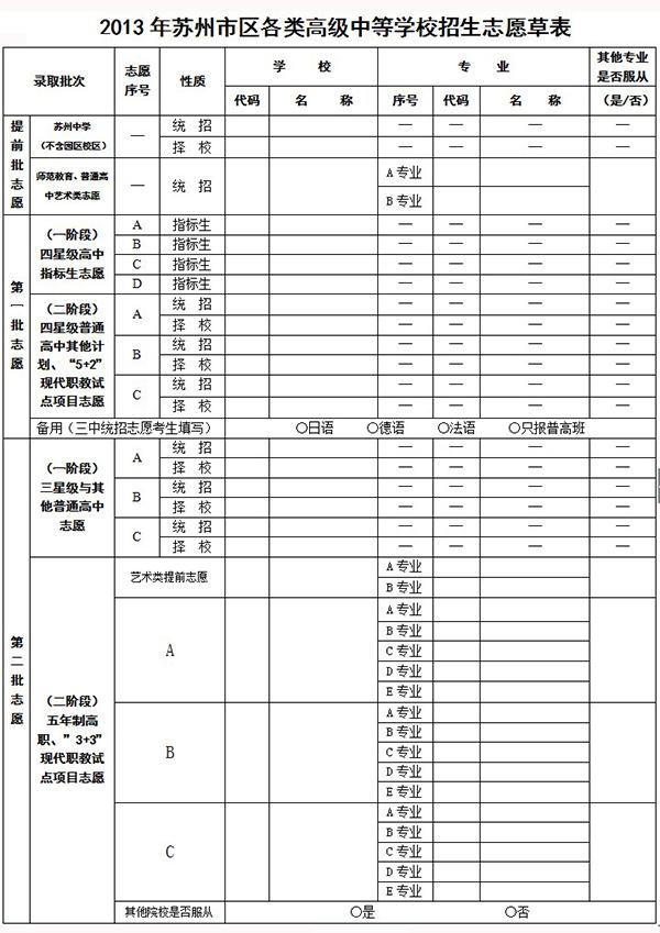 2013年苏州中招志愿填报草表