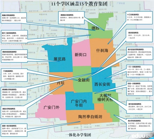 2014北京西城区小升初学区划分地图
