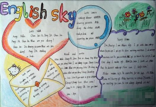 小学五年级英语手抄报:english