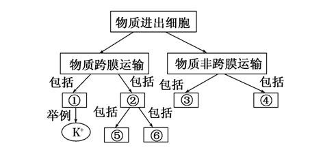 电路 电路图 电子 设计 素材 原理图 453_223