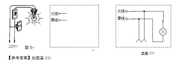 关于家庭电路,下列说法中正确的是 A.我国家庭电路的电压是220VB.