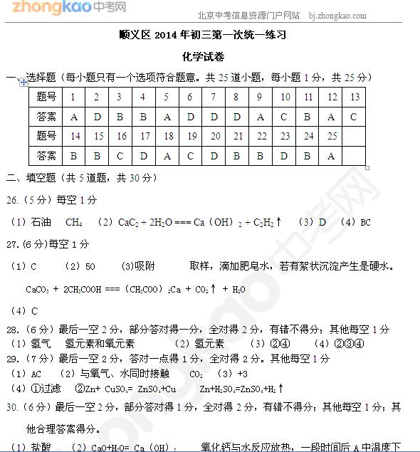 2014北京顺义中考一模化学试题答案(word版)
