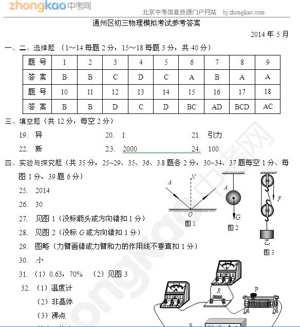 2014北京通州中考一模物理试题答案(word版)