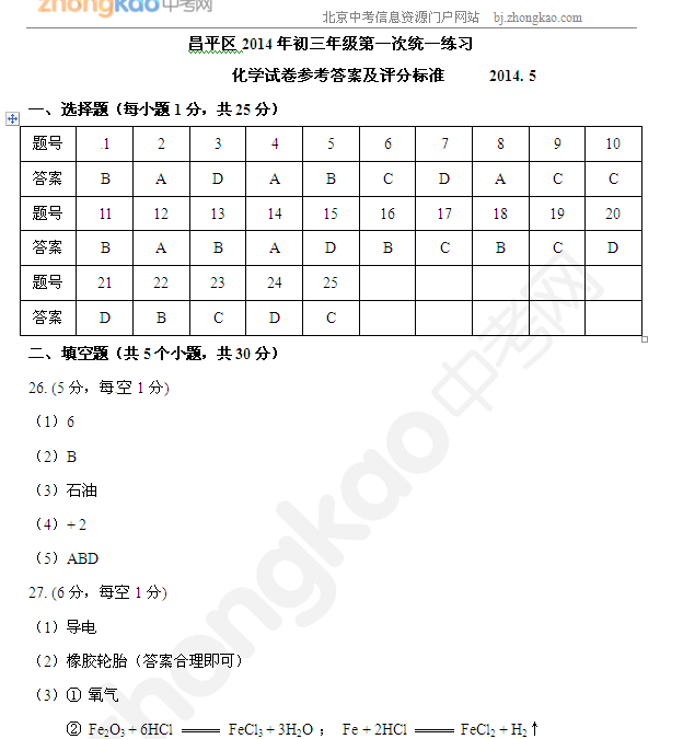 2014北京昌平中考一模化学试题答案(word版)