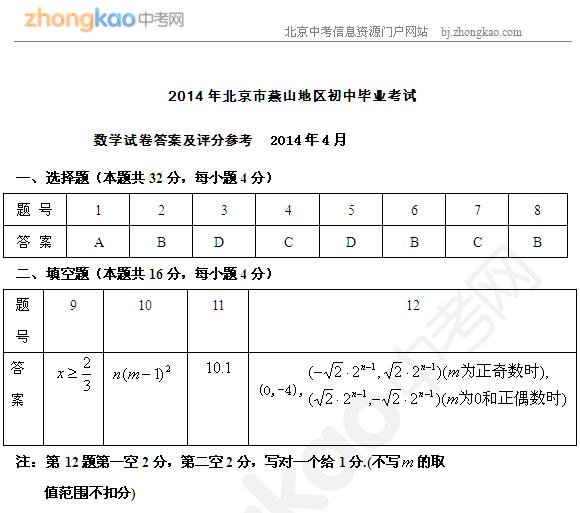 2014燕山中考一模数学试题答案