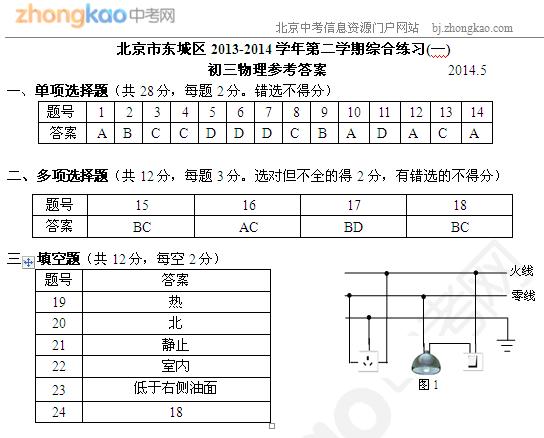 2014北京东城中考一模物理试题答案(word版)