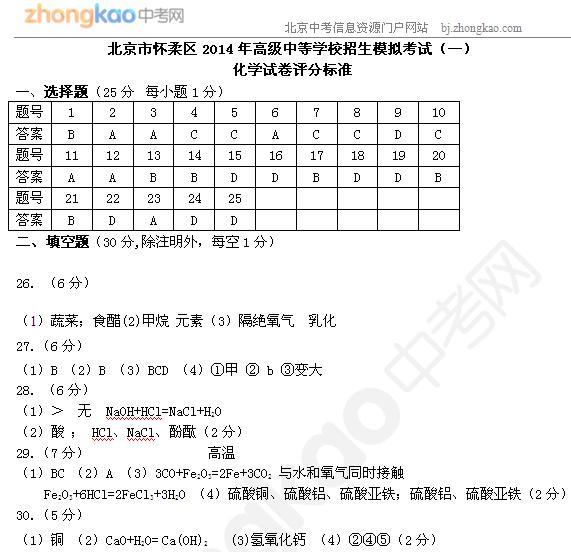 2014北京怀柔中考一模化学试题答案(word版)