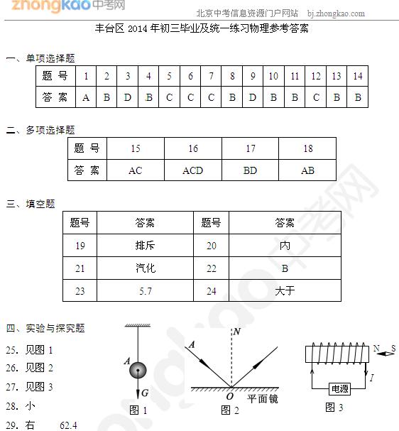 2014北京丰台中考一模物理试题答案(word版)