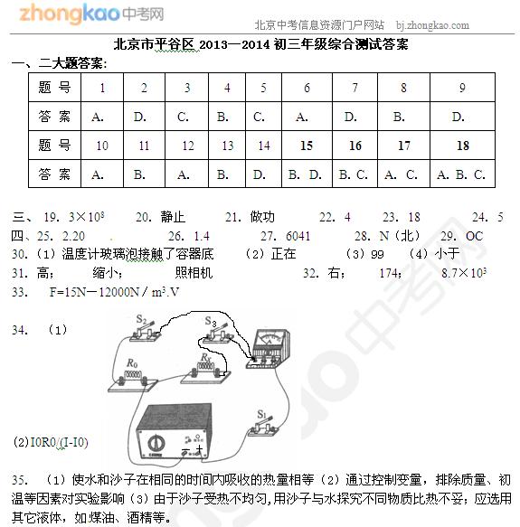 2014北京平谷中考一模物理试题答案(word版)