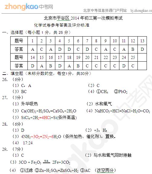 2014北京平谷中考一模化学试题答案(word版)