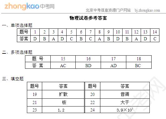 2014北京怀柔中考一模物理试题答案(word版)