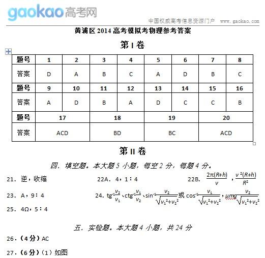 上海市黄浦区2014年高三二模物理答案