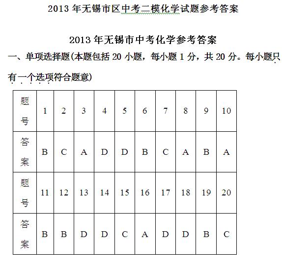 2013年无锡市区中考二模化学试题答案(word版)