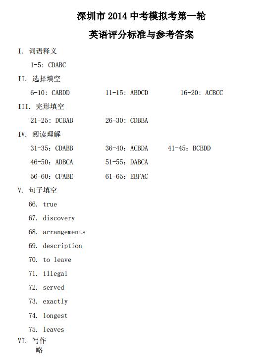 2014深圳中考一模英语试卷答案