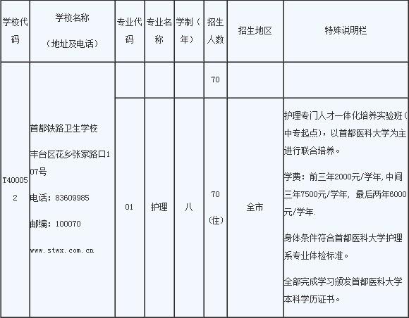 北京2014中考《招生简章》变更通知-中考简章-无忧