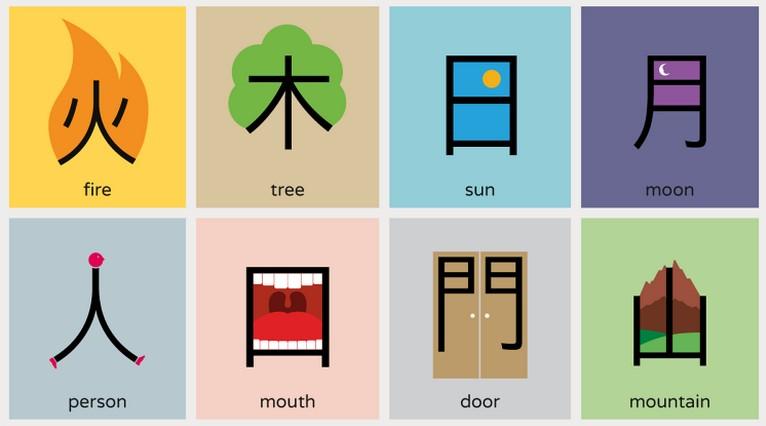 看看现在的老外如何学中文的