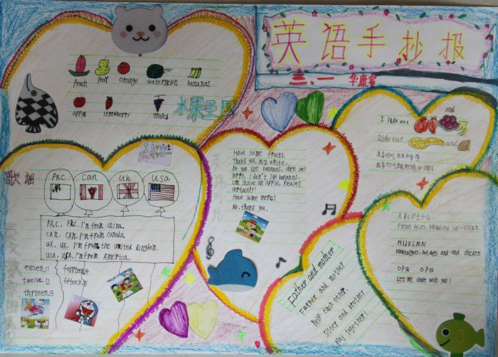 小学三年级英语手抄报:an
