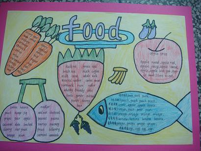 小学三年级英语手抄报:food