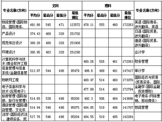 2013骞村����甯���澶у��澧���瀛��㈠������扮嚎