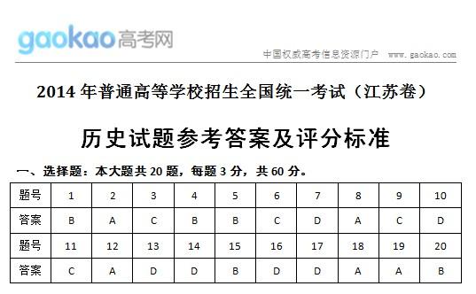 2014年江苏高考历史试题及答案