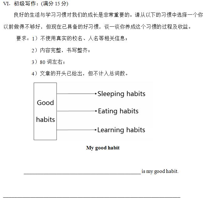 2014年内蒙古中考英语作文题目:养成良好习惯