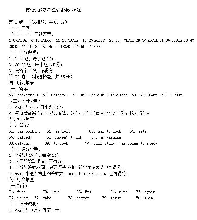 2014年东营中考英语真题试题答案(图片版)