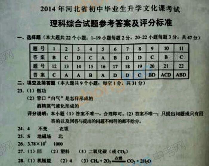 2014年河北中考化学试题答案(扫描版)