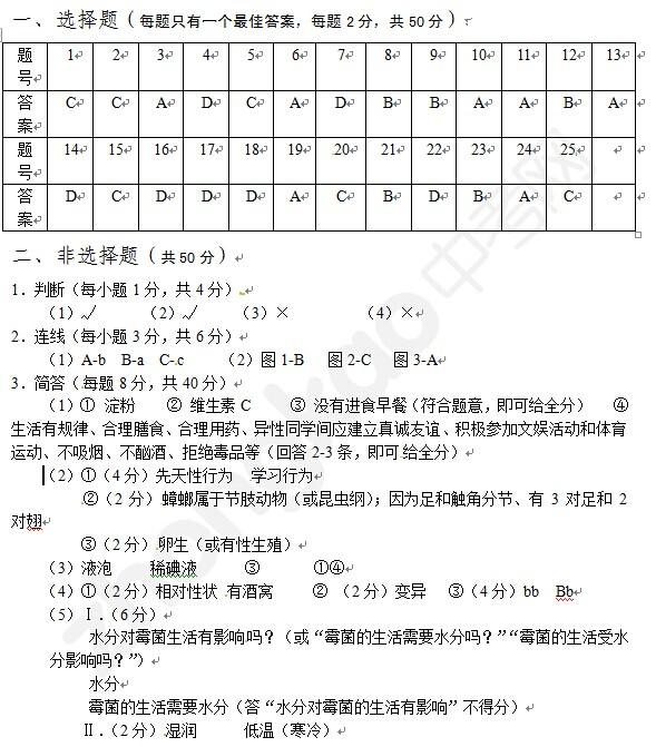 2014年安徽蚌埠中考生物试题答案(图片版)