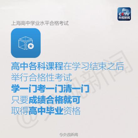 上海高考鼎革方案细则(组图)