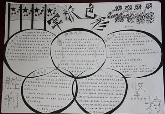 军训手抄报以其特有的方式描画出了军训对学生的学习和生活发挥了