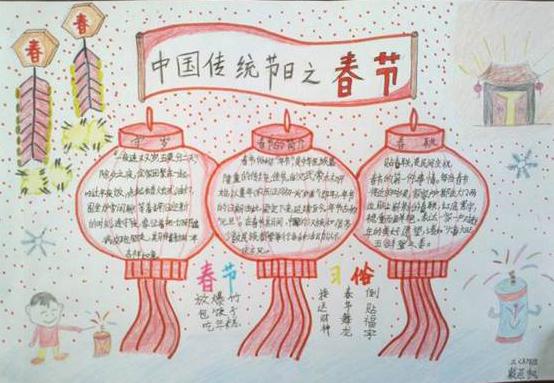 傳統文化手抄報:中國傳統節日之春節圖片
