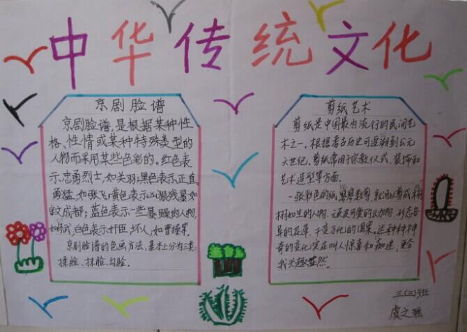 传统文化手抄报:中国传统文化