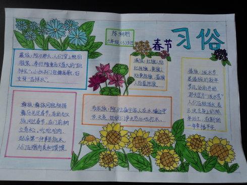 民风民俗手抄报 春节习俗