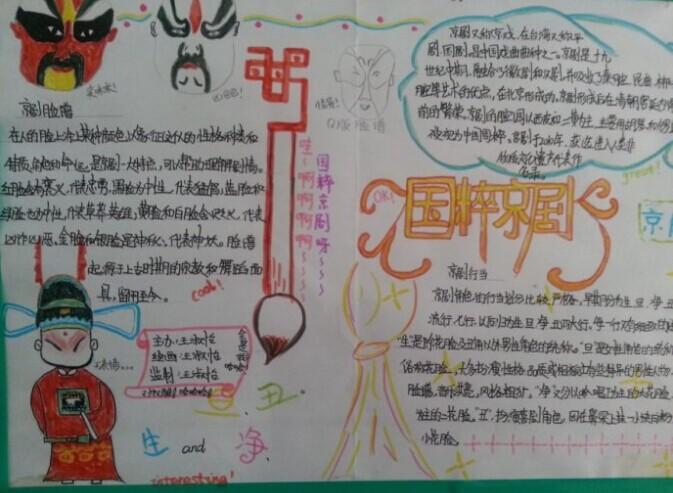 中国戏曲手抄报重在宣扬国粹,继续发扬中国戏曲的光辉,不忘中华传统