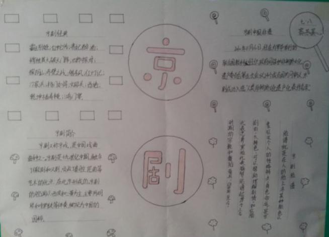中国戏曲手抄报 京剧