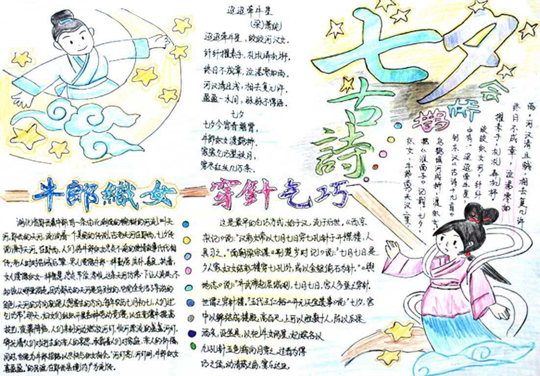 七夕节手抄报:七夕古诗图片