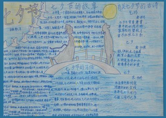 七夕节手抄报:七夕节的故事图片