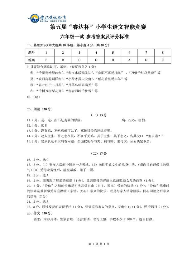{六年级第一届睿达杯语文作文}.