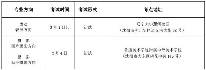 2015年北京电影学院本科,高职招生简章(2)图片