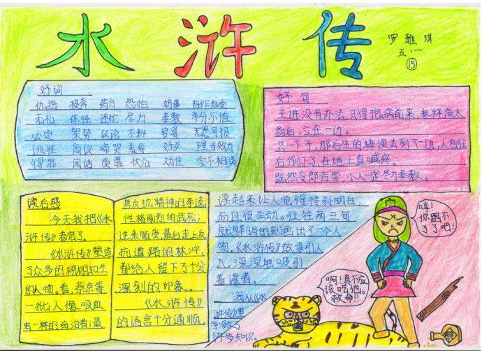 经典名著手抄报图片:水浒传