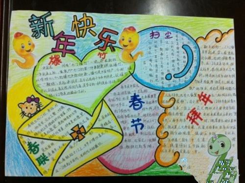 快乐春节手抄报内容:新年快乐