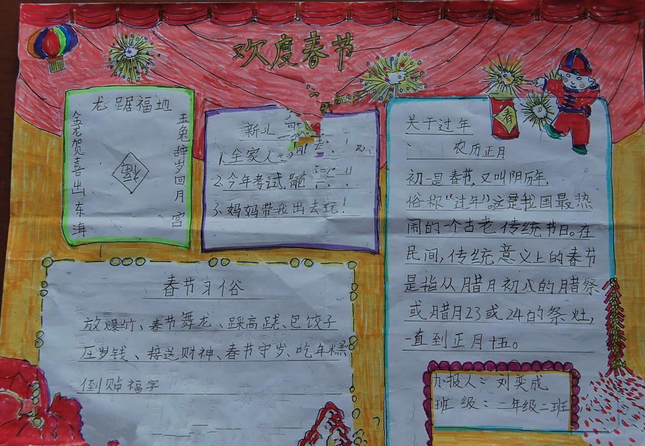 春节手抄报资料:春节传统习俗