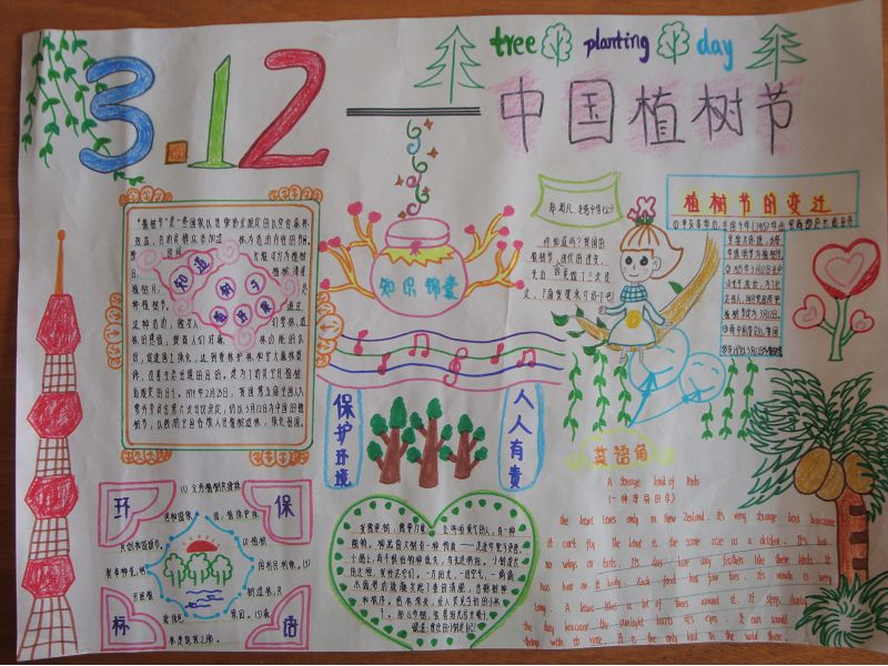 中国植树节手抄报:中国植树节