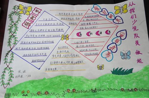 小学生植树节手抄报:植树节标语