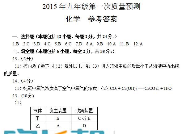 2014-2015郑州九年级一模化学答案