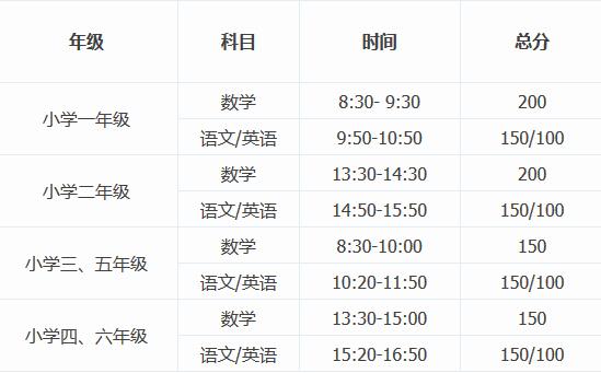 2015深圳学而思杯综合素质测评报名通知