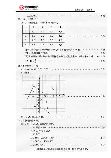 2012年武汉四月调考数学试题答案