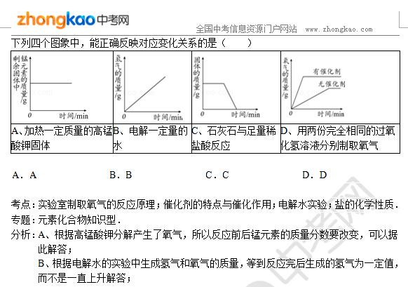 2015郑州中考化学专题讲解:元素化合物知识型
