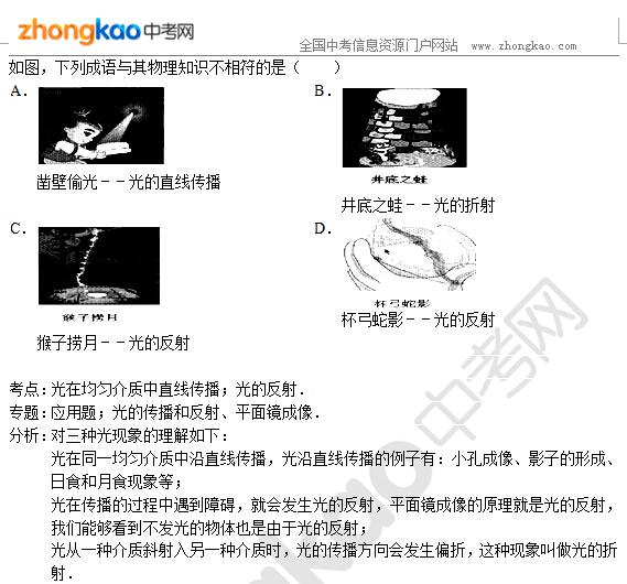 2015郑州中考物理专题讲解:光的传播和反射、平面镜成像